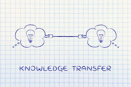 Wissenstransfer: Denkblasen mit Glühbirne mit einem Stecker verbunden