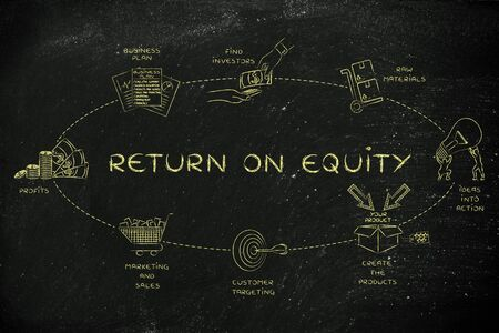 stakeholders: return on equity: steps to create added values and profits for the stakeholders