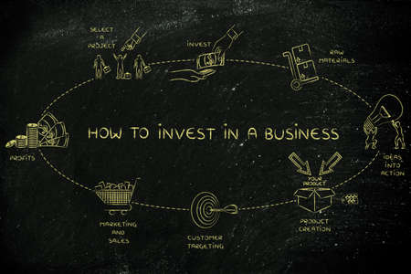 investors: how to invest in a business: elements to create added values and profits for the investors