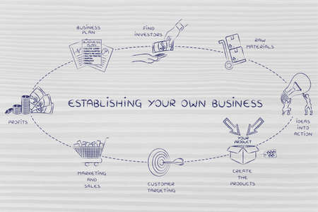 establishing: Establishing your own business: steps to create added values and profits for the stakeholders Stock Photo