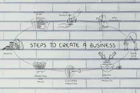 stakeholders: Steps to a great business: steps to create added values and profits for the stakeholders Stock Photo