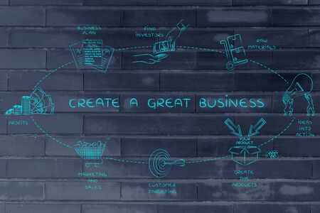 stakeholders: Create a great business: steps to create added values and profits for the stakeholders