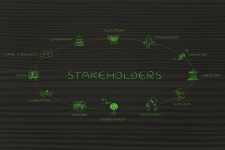 media distribution: the main stakeholder of a business with icons, circle shaped list with elements