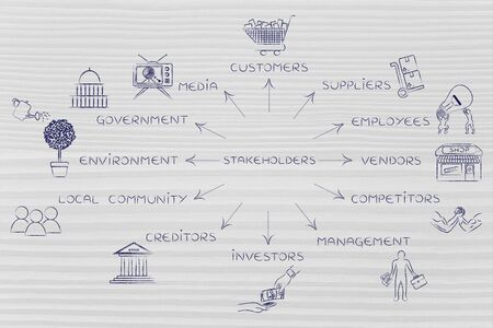 media distribution: list of the main stakeholder of a business with icons, arrows pointing out