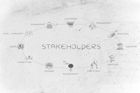 the main stakeholder of a business with icons, circle shaped list with elements