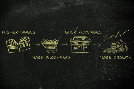 salarios: economic growth formula: higher wages, more shopping, higher companies revenues, more growth Foto de archivo