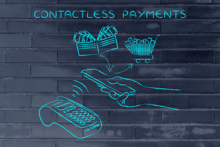 contactless payments, customer using nfc technology via smartphone at pos