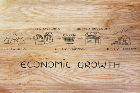 economic growth: better jobs, better salaries, better shopping, better revenues, better economy