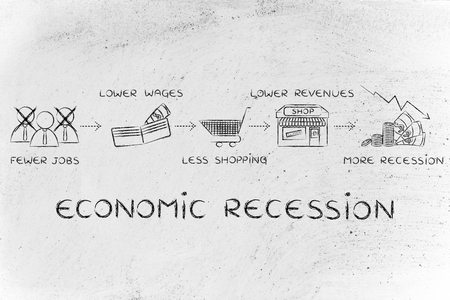 economic recession: economic recession: fewer jobs, lower wages, less shopping, lower revenues