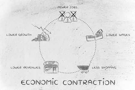 salarios: economic contraction cycle: fewer jobs, lower wages, less shopping, lower revenues Foto de archivo