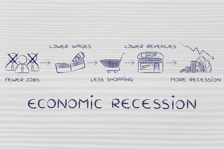 salarios: economic recession: fewer jobs, lower wages, less shopping, lower revenues