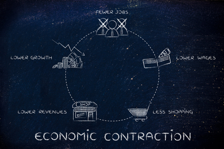 fewer: economic contraction cycle: fewer jobs, lower wages, less shopping, lower revenues Stock Photo