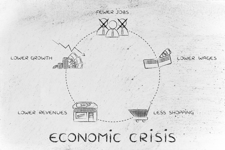 cycles: economic crisis cycles: fewer jobs, lower wages, less shopping, lower revenues