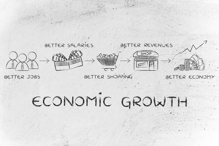 better: economic growth: better jobs, better salaries, better shopping, better revenues, better economy