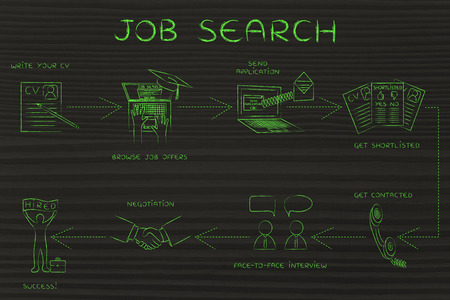 telephone interview: job search: step-by-step instructions to get a job Stock Photo