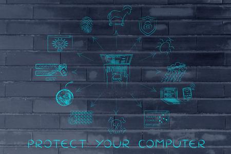 protégez votre ordinateur: ordinateur portable entouré de symboles de cyber sécurité et de confidentialité