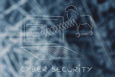 cavallo di troia: cavallo di troia che esce schermo del computer portatile con una molla, la sicurezza informatica