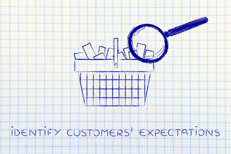 identify: identify customers expectations: shopping basket full of products with huge magnifying glass analyzing it