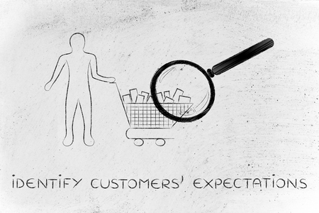 identify: identify customers expectations: person with shopping basket & huge magnifying glass analyzing it