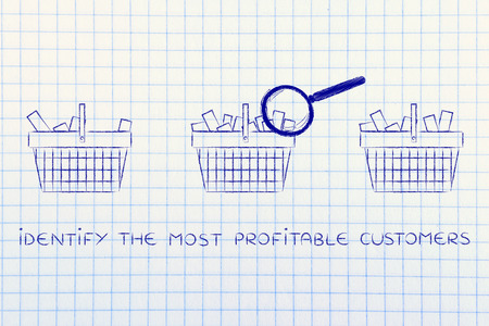 identify: identify the most profitable customers: magnifying glass analyzing shopping baskets with different amounts of products inside (semi-empty to full) Stock Photo