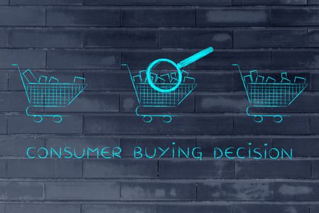 amounts: consumer buying decision: magnifying glass analyzing shopping carts with different amounts of products inside (semi-empty to full)