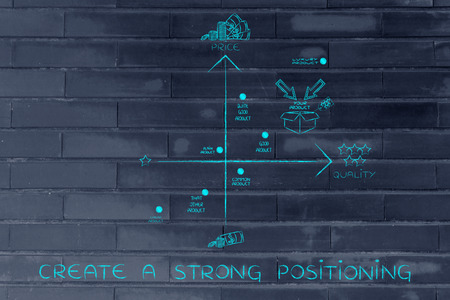 create a strong positioning: a good strategy with your brand in a positive positioning among competitors Stock Photo