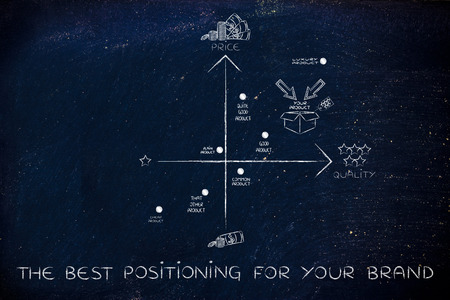 the best positioning for your brandt: a good strategy with your product in a positive positioning among competitors