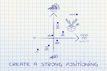 positioning: create a strong positioning: a good strategy with your brand in a positive positioning among competitors Stock Photo