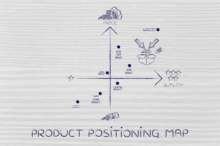product positioning map: a good strategy with your product in a positive positioning among competitors