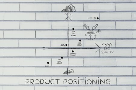 positioning: product positioning: map featuring a good strategy with your product in a positive positioning among competitors Stock Photo