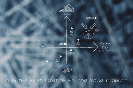 find the best positioning for your product: a good strategy with your brand in a positive positioning among competitors