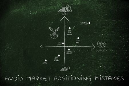 positioning: avoid market positioning mistakes: map featuring your brand in a negative positioning among the competitors