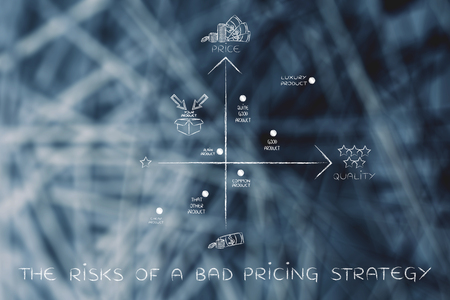 the risks of a bad pricicng strategy: map featuring your brand in a negative positioning among the competitors