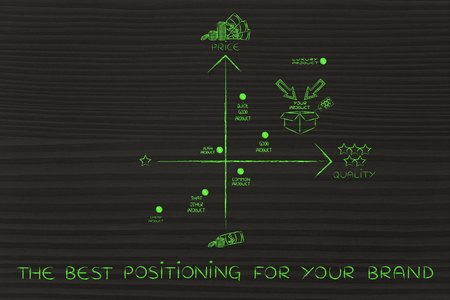 brandt: the best positioning for your brandt: a good strategy with your product in a positive positioning among competitors