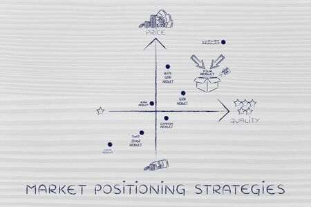 positioning: product positioning strategies: map with your product in a positive positioning among competitors Stock Photo
