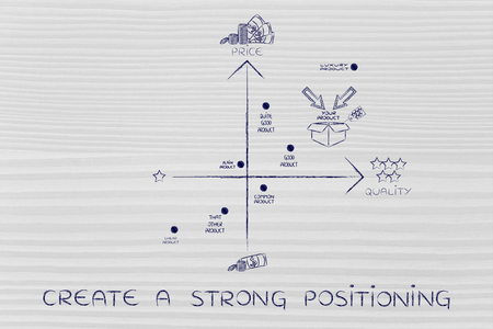 strong strategy: create a strong positioning: a good strategy with your brand in a positive positioning among competitors Stock Photo