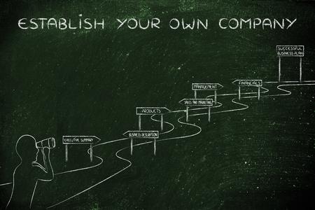 establish: entrepreneur looking through binoculars at the way to establish his own business successfully