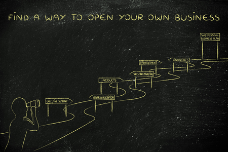 leading the way: find a way to open your own business: entrepreneur looking through binoculars at a road with business plan signs leading to success