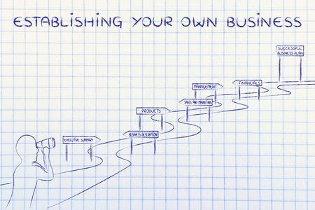 establishing: establishing your own business: entrepreneur looking through binoculars at the way to establish his own business successfully Stock Photo