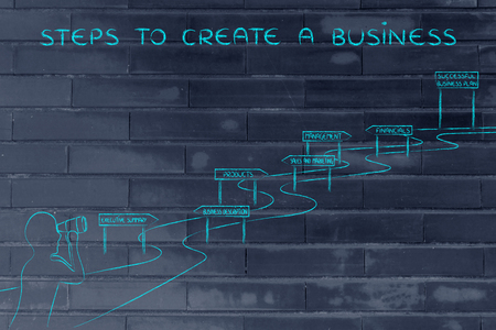 establish: steps to create a business: entrepreneur looking through binoculars at the way to establish his own business successfully