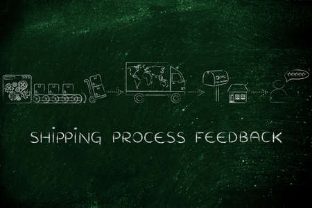 processing speed: shipping process feedback: parcels journey from factory machines to delivery truck to recipients house Stock Photo