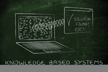 elaboration: knowledge based systems: pop-up with text Solution Found coming out of laptop with a spring, messy binary code on the screen