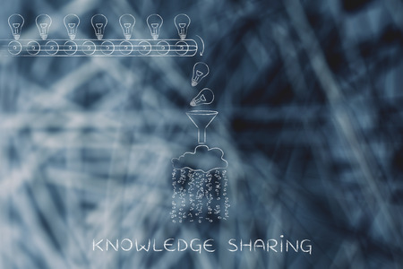 spread around: knowledge sharing: machine processing ideas and knowledge into data to be spread around, with production line, funnel and cloud