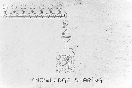 cloud based: knowledge sharing: machine processing ideas and knowledge into data to be spread around, with production line, funnel and cloud