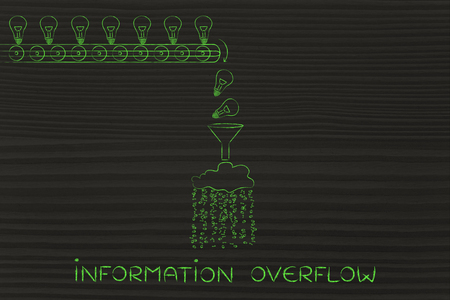 overflow: information overflow: machine processing ideas and knowledge into data to be spread around, with production line, funnel and cloud