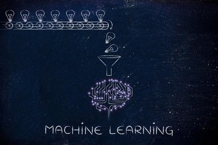 機械学習: マイクロ チップ ・人工脳を構成する回路によって処理されているアイデア電球生産ライン