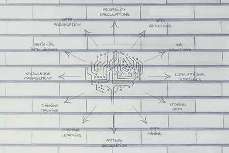 aggregation: electronic circuit brains surrounded by arrows pointing at the descriptions of some artificial intelligence functions