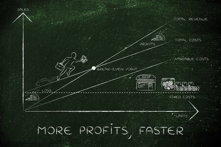 ganancias: más beneficios, más rápido: punto de equilibrio gráfico de puntos con los iconos y propietario de la empresa correr y escalar en los resultados
