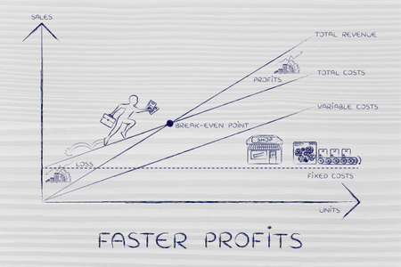loss leader: faster profits: break-even point graph with icons and business owner running and climbing on the results