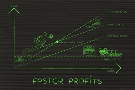 total loss: faster profits: break-even point graph with icons and business owner running and climbing on the results